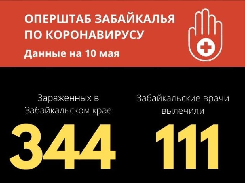 Коронавирус в Забайкалье: уже 344 зараженных