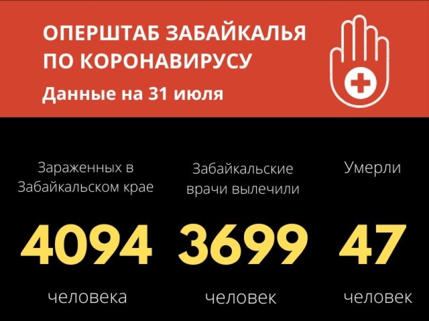 13 новых случаев заражения коронавирусом выявили в Забайкалье за сутки