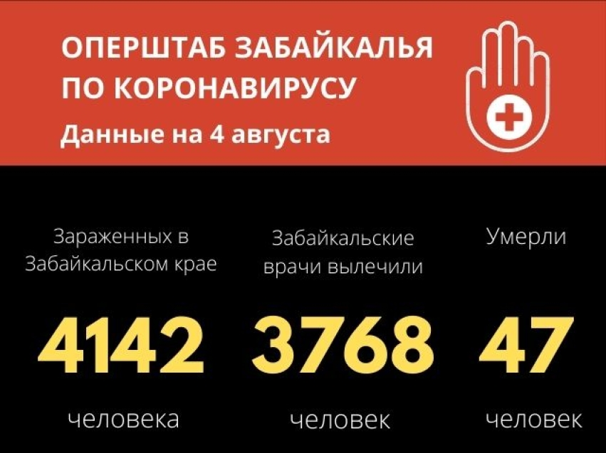 Еще 17 человек вылечились от коронавируса в Забайкалье