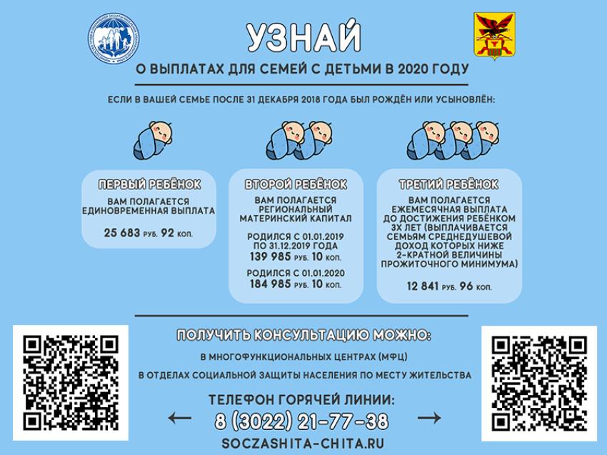 Материнский капитал в 2021 году в забайкальском крае