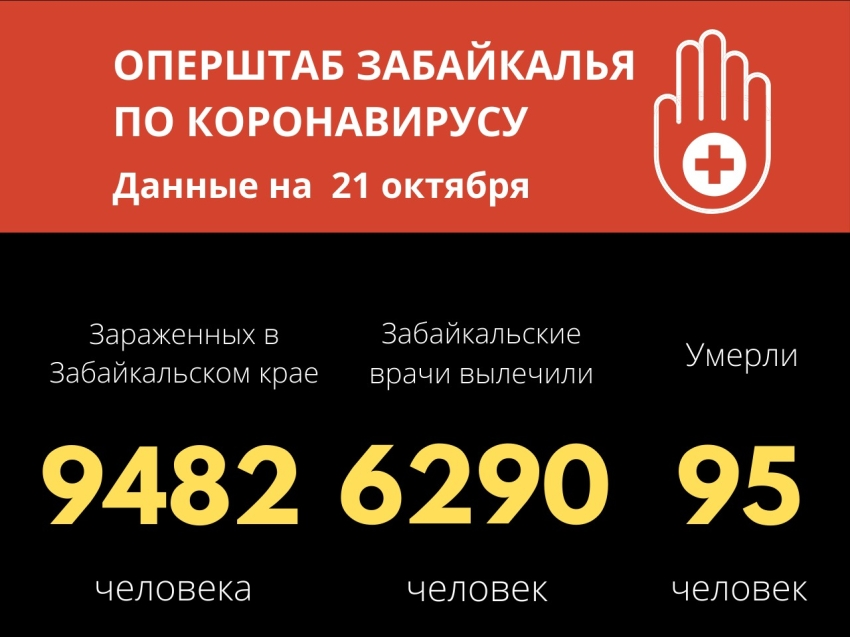 Число смертей от коронавируса в Забайкалье приближается к 100