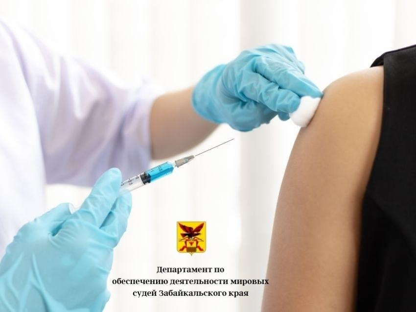 Вакцинация защитит от заболевания коронавирусом