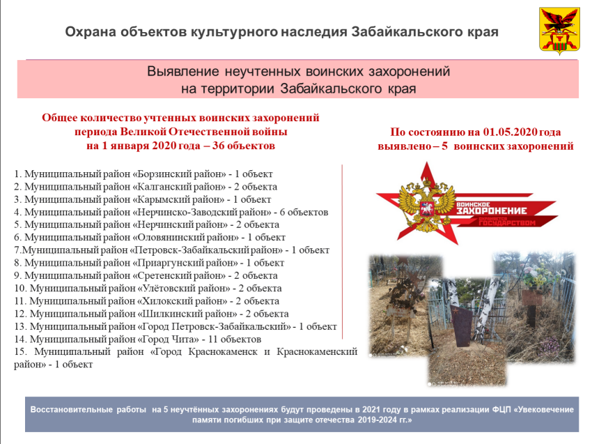 Выявление неучтенных воинских захоронений на территории Забайкальского края