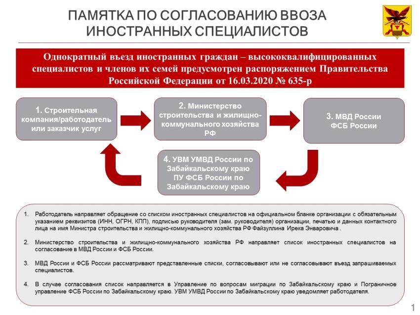 Министерство развития Забайкалья разъяснило правила по ввозу иностранных граждан